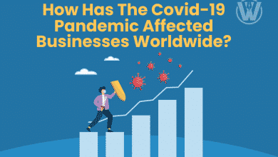 Covid-19 Effects Business