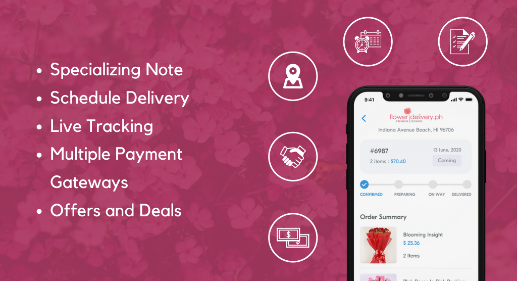Features of Flower Delivery App